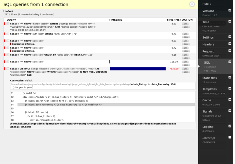Breakdown of SQL queries executed by Django Admin