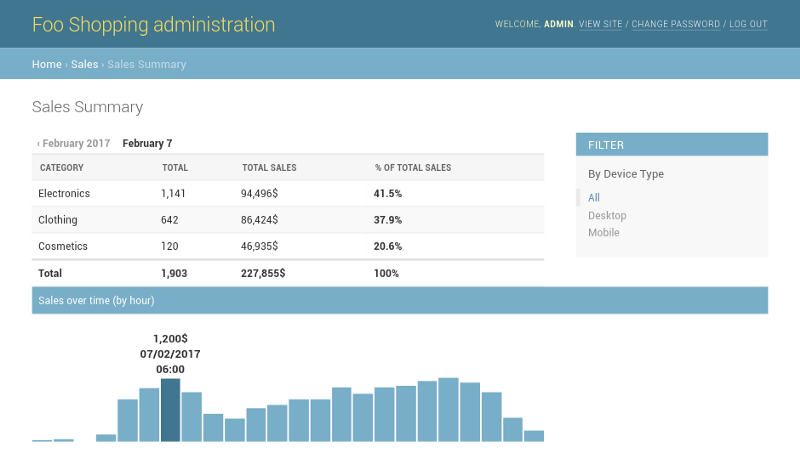 Django admin dashboard chart with adjusted period